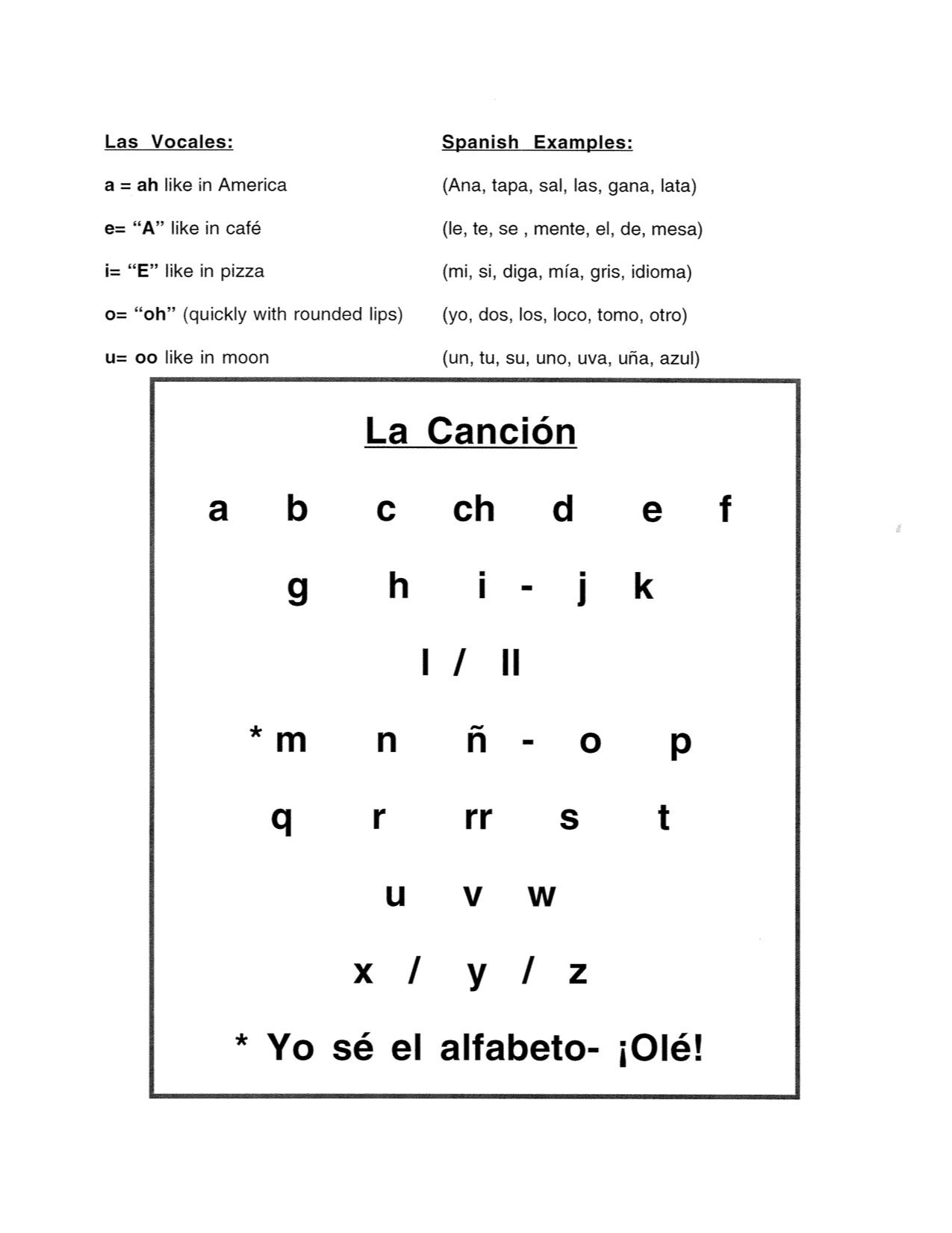 Ober, Sra. V. (Spanish 1-4) / The Spanish Alphabet